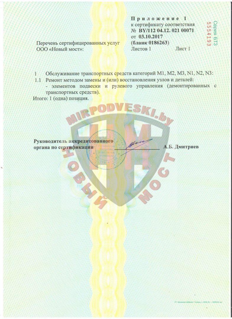 Перечень сертифицированных услуг